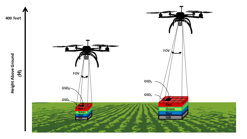remote control plane videos with Factors Impacting A Uav Sensor Payload Part 2 on 249628718 together with Watch in addition Rov Remotely Operated Vehicle moreover Cc1485 Mini Crawler Crane further View article.